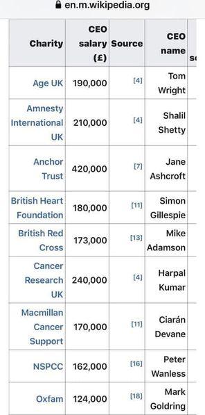 Charity salaries.jpg