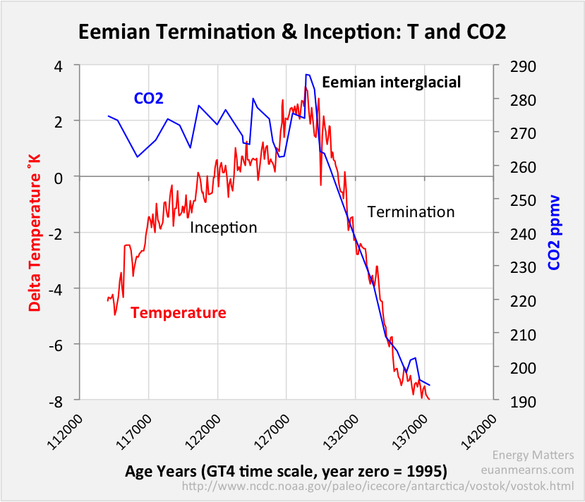 CO2inception.png