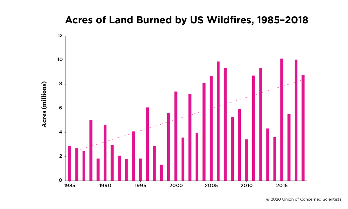 wildfire%20acres_web-8.png